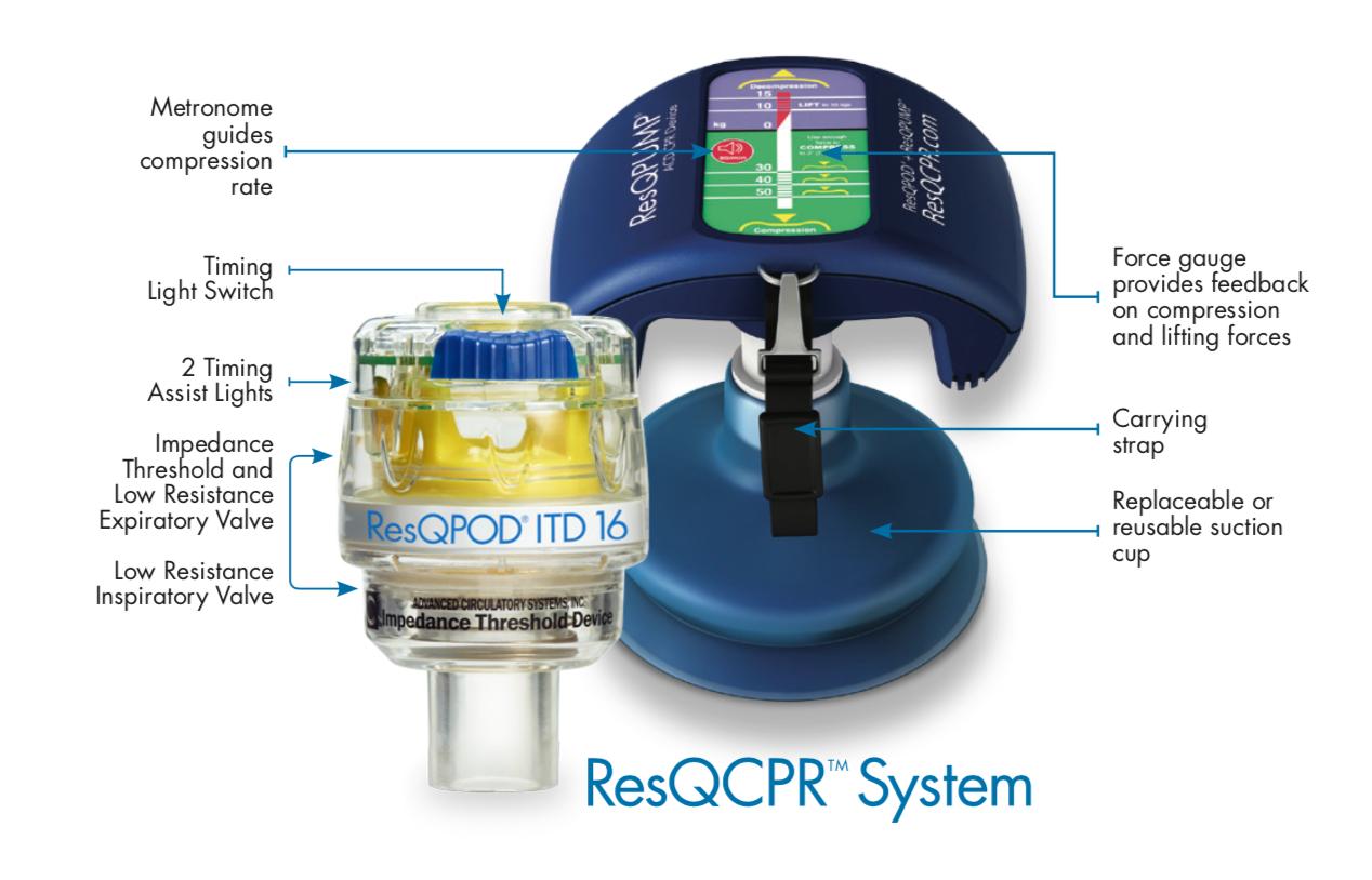 Resqcpr System